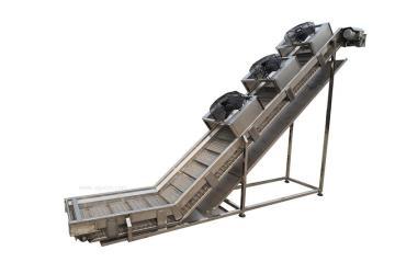 泽宏机械ZHSS-不锈钢输送机