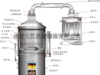小型酿酒设备、家庭酿酒设备