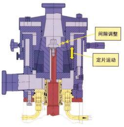 SGN石墨烯机械剥离设备研磨分散机