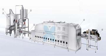 300自动米饭生产线、炊具、米饭设备、蒸饭机、米饭线