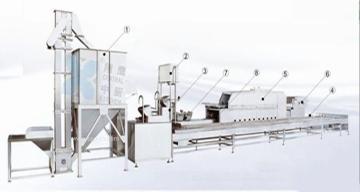 300全自动米饭生产线、米饭线、大米加工设备、蒸饭机、厨房设备