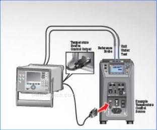 有线温度验证仪