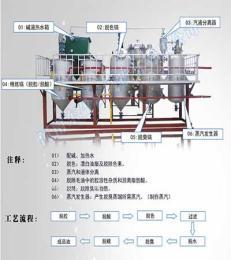 小型食用油生產線設備