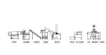 油炸膨化食品生产设备