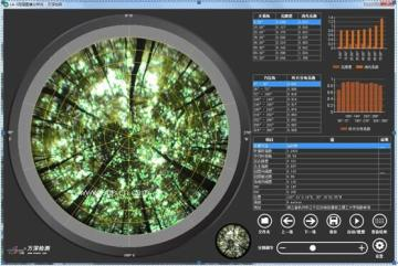LA-S植物冠层图像分析仪