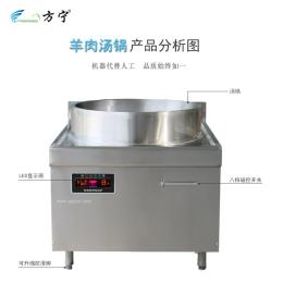 方宁羊肉汤夹层锅商用电磁炉