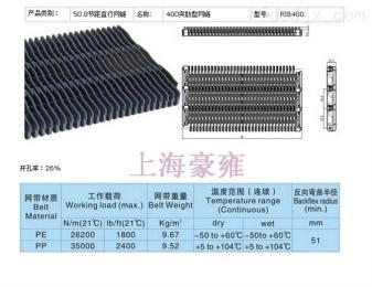 多种可选OPB突肋塑料网带 批发
