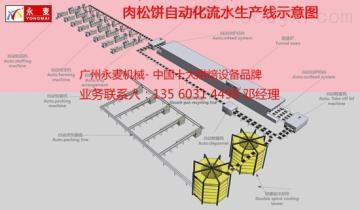 供應廣州永麥機械武漢友臣肉松餅自動化生產線,全自動肉松餅生產線,肉松餅線設備