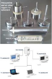 fluke无线温度验证仪,无线温度记录仪