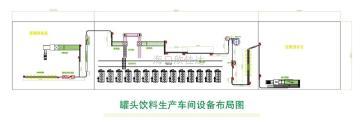 800罐/分 高速蛋白饮料生产线