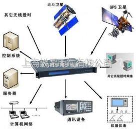GPS衛星授時設備,GPS時鐘產品,北斗網絡授時服務器