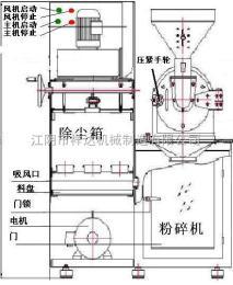 高效粉碎机 不锈钢锤片式粉碎机 活性炭粉碎机 化工粉碎机