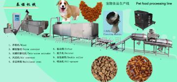 狗糧設備、狗糧機械—泰諾專業制造
