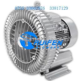 1RB520H1251RB520H125 高压风机 瑞丰风机 高压鼓风机