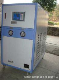 螺杆式冷水机压缩机