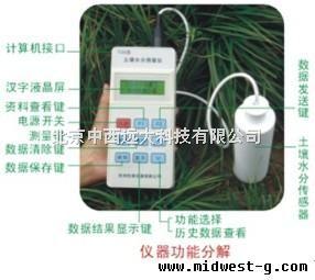 M271913土壤水分测定仪