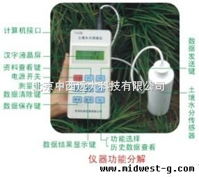 M271913土壤水分测定仪. . .