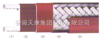 GWL45Wm-J220V-ZR伴热电缆