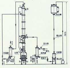 JT系列酒精回收塔