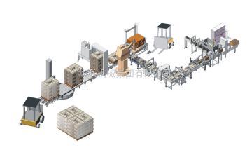 XZB纸箱自动包装生产线-【华联机械集团】