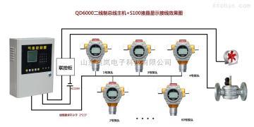 磷化氢浓度报警器:磷化氢浓度报警器