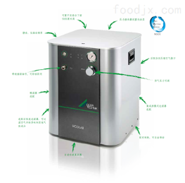 Durr Sicolab 系列實驗室靜音型無油空氣壓縮機