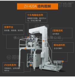 LD-420ALD-420大型自动计量散装袋装饺子包装机