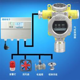 化工厂仓库磷化氢 ,远程监控