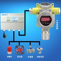 炼铁厂车间氟化氢气体泄漏报警器,APP监测
