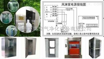 风淋机门,求购风淋室价格,厂家,风淋机门,求购,货淋室