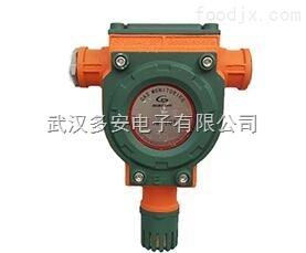 潜江硫化氢气体