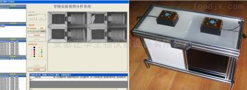 ZH大鼠穿梭實驗箱