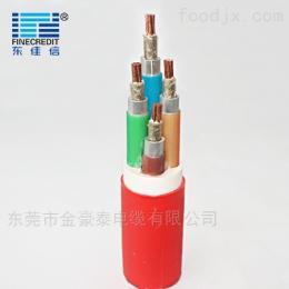BTLY建设安装矿物质防火电缆