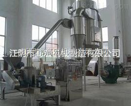GH20B江蘇食鹽粉碎機