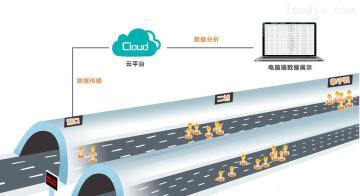 kj707隧道安全視頻監控系統