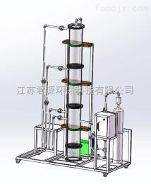 活性炭吸附净化气体中的二氧化硫实验设备参数
