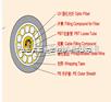 GYTA53-8B1單模縱包皺紋鋼帶鎧裝光纜