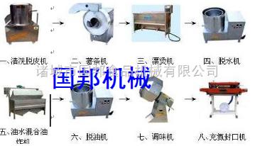 GB-300薯片生產成套設備