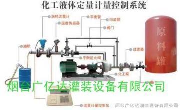 YDJK-1煙臺廣億達專業供應液體流量控制系統