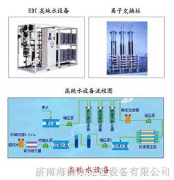 HY反渗透加电去离子装置纯水处理系统(RO+EDI)