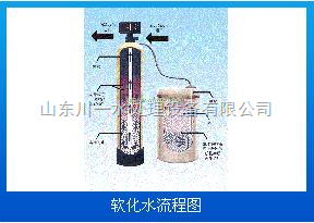 水处理设备-软化水制取设备