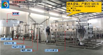 QGF纯净水生产线厂家直销