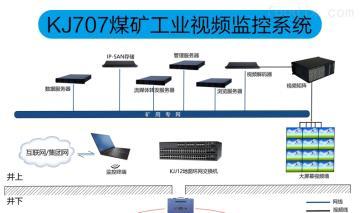 KBA18W矿用工业视频监控系统井下光纤防爆摄像头
