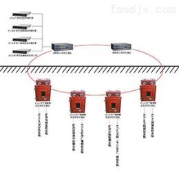 KJJ127矿井环网系统-煤矿工业以太环网建设