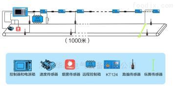 KTC158陕西煤矿井下皮带集控系统厂家