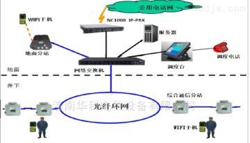KJ725隧道人员定位系统_KJ725矿用无线通讯系统