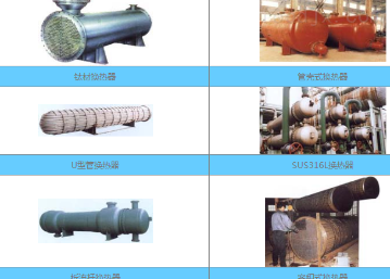 列管式換熱器系列