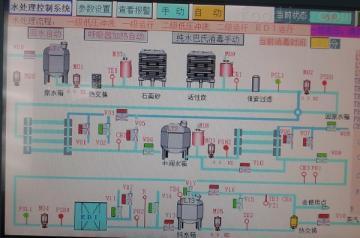 纯化水设备的电控系统