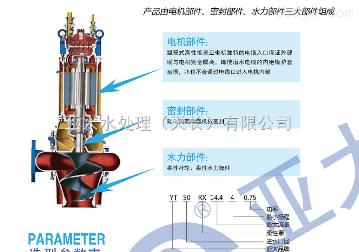 YD亞太自主研發永不堵塞的泵 質保5年污水廠救星