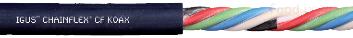 CF KoaxTPE同軸電纜-數據電纜Coak